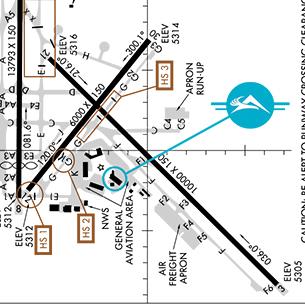 Surprising Atlantic Aviation Albuquerque Nm Abq Wiring Digital Resources Lavecompassionincorg